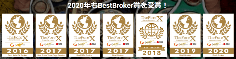 GemForexの受賞歴