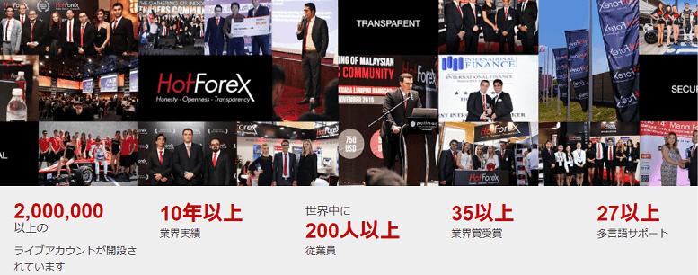HotForex公式サイト画像