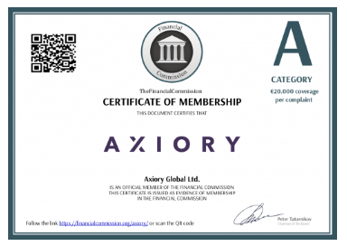 AXIORYのThe Financial Commission証明書