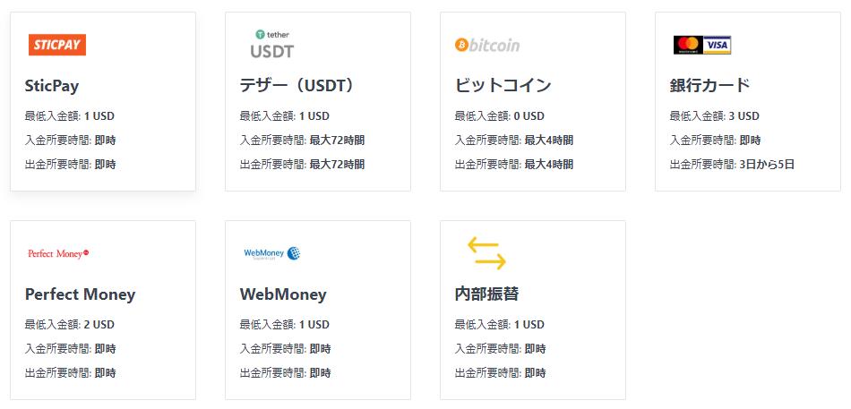 ビットコインを円に換金して出金する方法