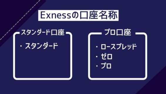 Exnessの口座名称